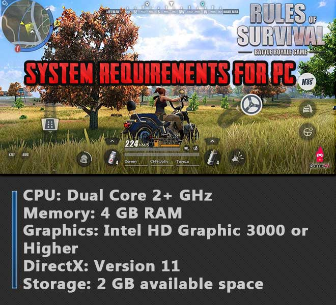 System requirements for PC